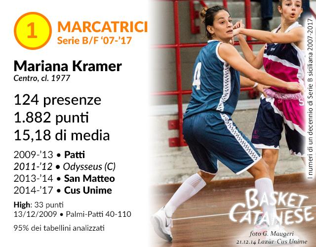 M01 - Kramer