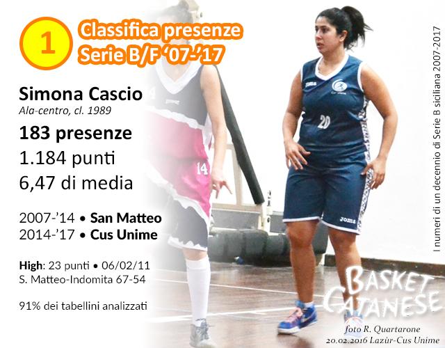 P01 - Cascio
