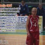 Marija Erić, quando con Napoli ha giocato a Priolo (Basket Catanese)