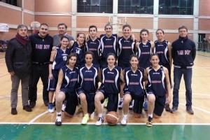 La Rainbow Catania Under-19, reduce dall'interzona (FIP Sicilia)