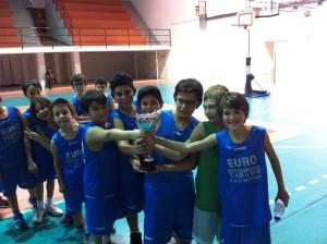 eurovirtus_minibasket_natale14